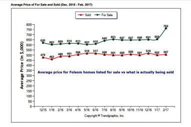 average-price-feb-final-382x253.jpg