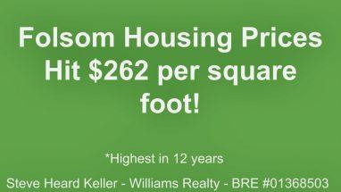 Folsom hits $262